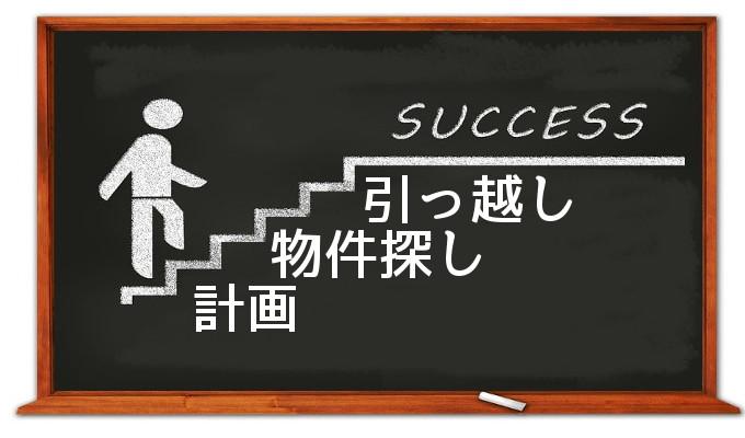 一人暮らしを始めるまでの全手順【月収20万円以下】