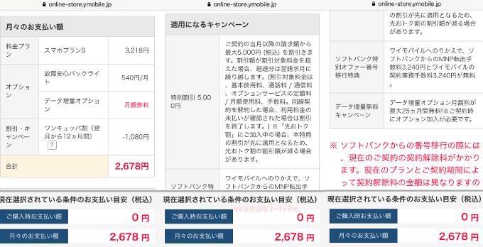 ワイモバイルSIM注文4