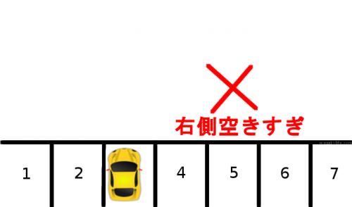 駐車の仕方10