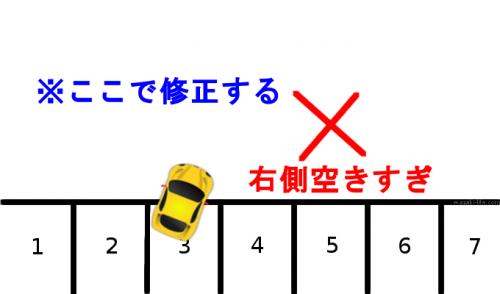 駐車の仕方11