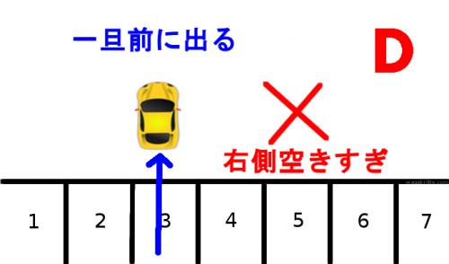 駐車の仕方12