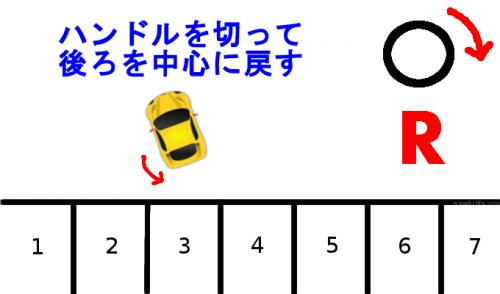 駐車の仕方13