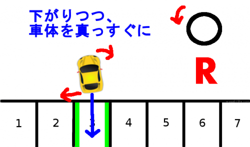 駐車の仕方14