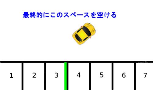 駐車の仕方4