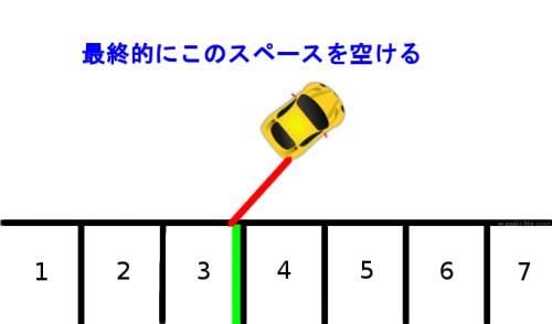駐車の仕方5