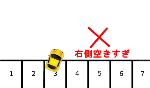 駐車の仕方9
